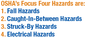 OSHA's Focus Four Hazards